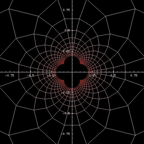 geometric point